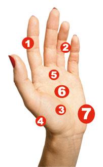 Диагностика по рукам